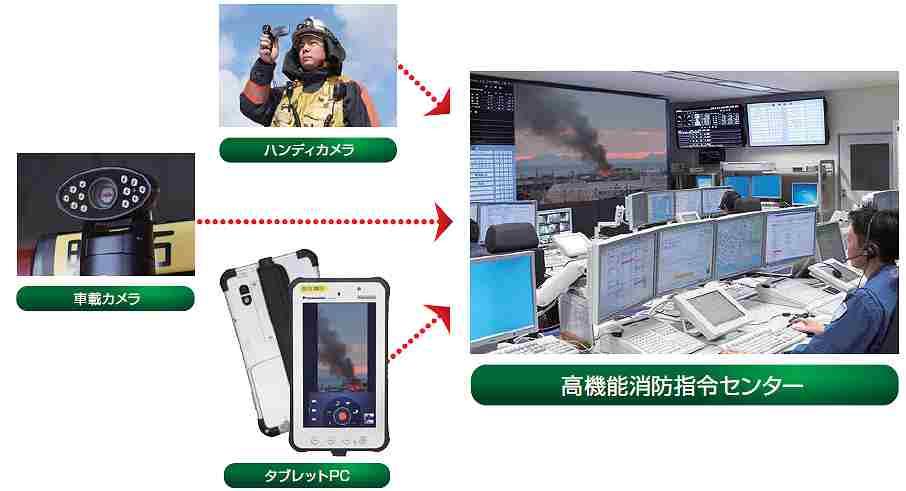 画像伝送装置