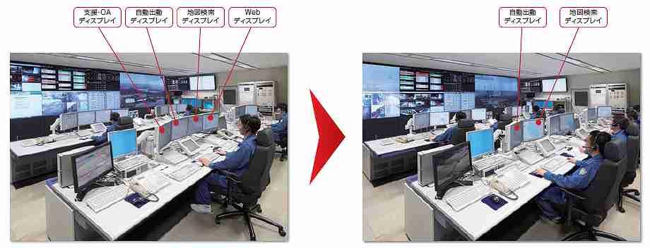 情報指令室レイアウト