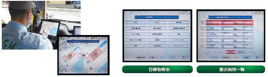 車両動態監視装置画面