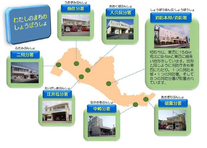 消防庁舎1(配置図)